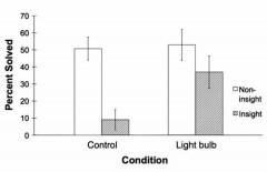 light-bulb-effect