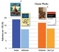 Classic Books and Adjectives