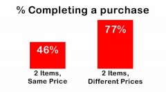 Different prices, more buyers