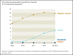 email_over_social_media-1