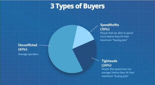 3-types-buyers_converted