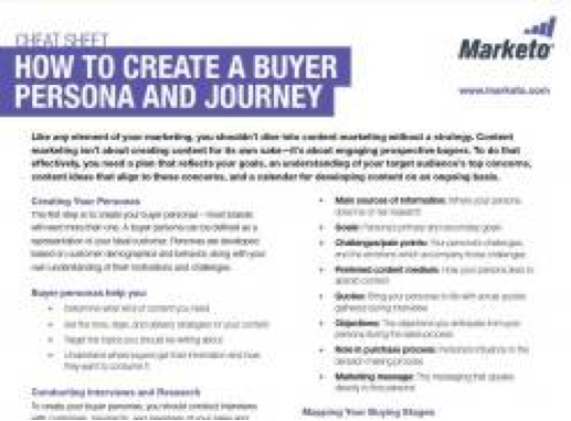 Marketo has a guide on creating a buyer persona that adds the angle of their journey. This is an